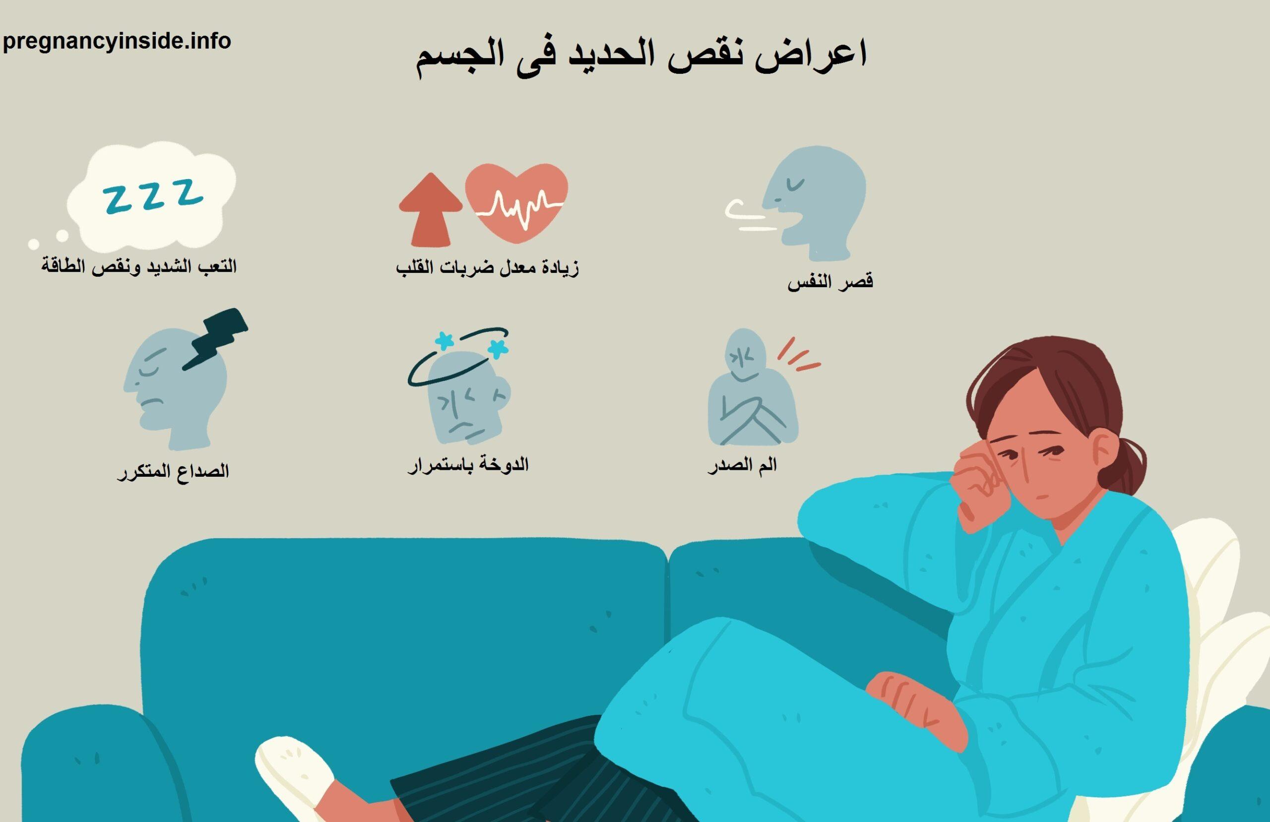 أعراض انيميا الدم