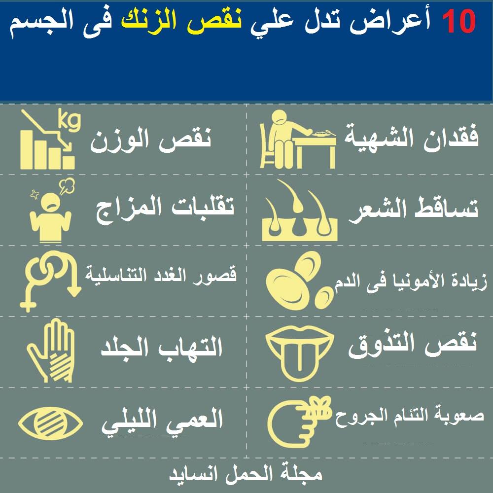أعراض نقص الزنك