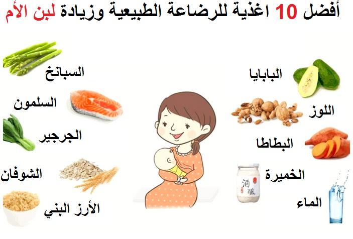 زيادة حليب الثدي ولبن الأم