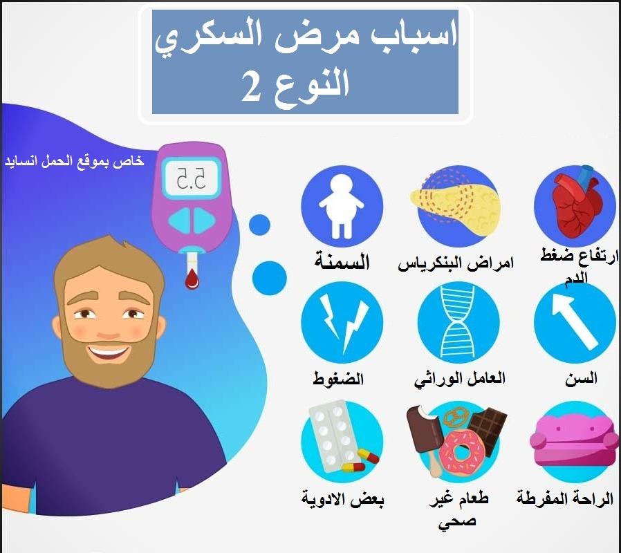 اسباب مرض السكر النوع الثاني