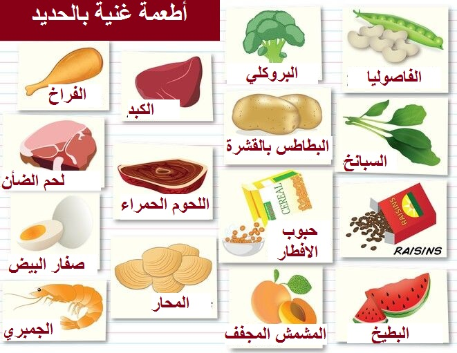 اطعمة غنية بالحديد لعلاج نقص الحديد عند الاطفال