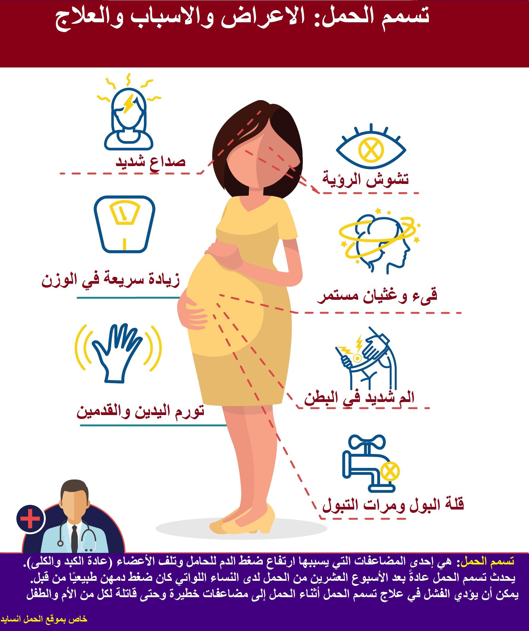 اسباب تسمم الحمل و اعراض تسمم الحمل بعد الاسبوع العشرين