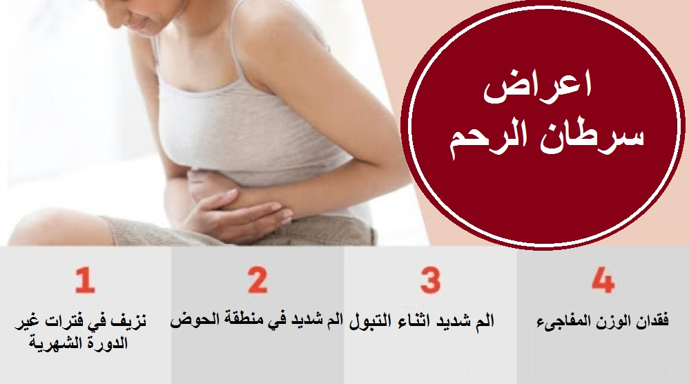 اعراض سرطان الرحم المعروفة