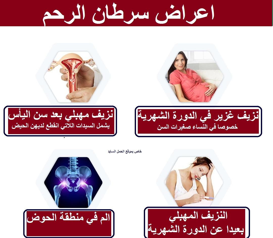 اعراض سرطان الرحم