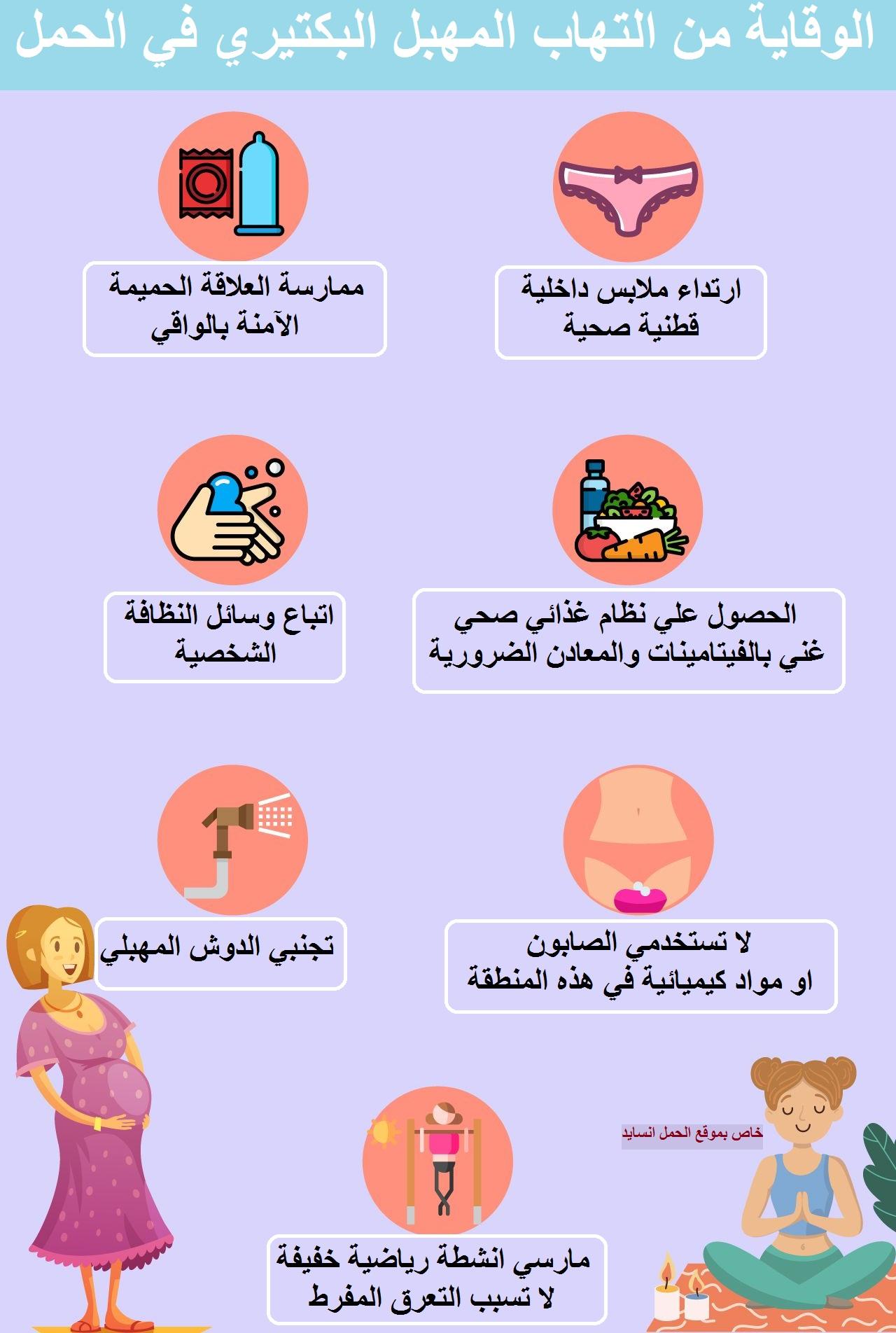 الوقاية من التهاب المهبل البكتيري في الحمل