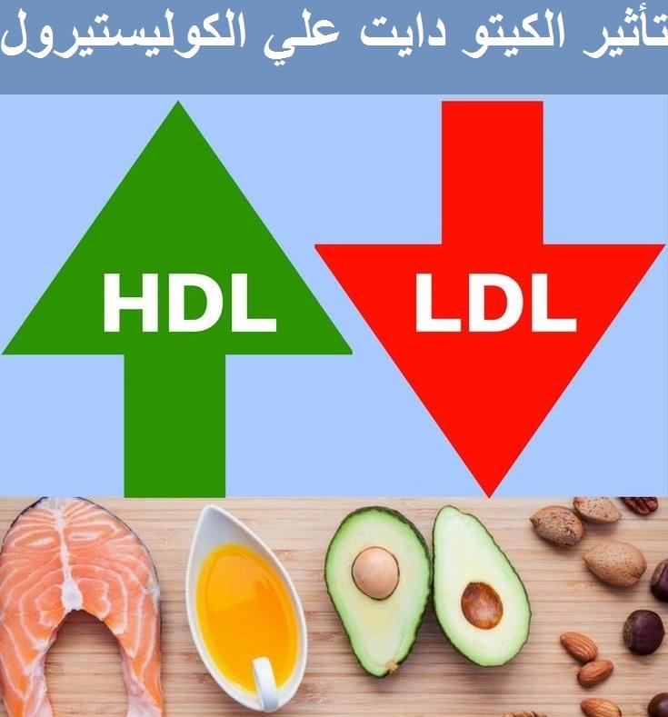 زيادة نسبة الكوليسترول في الدم- تأثير الكيتو دايت علي الكوليستيرول