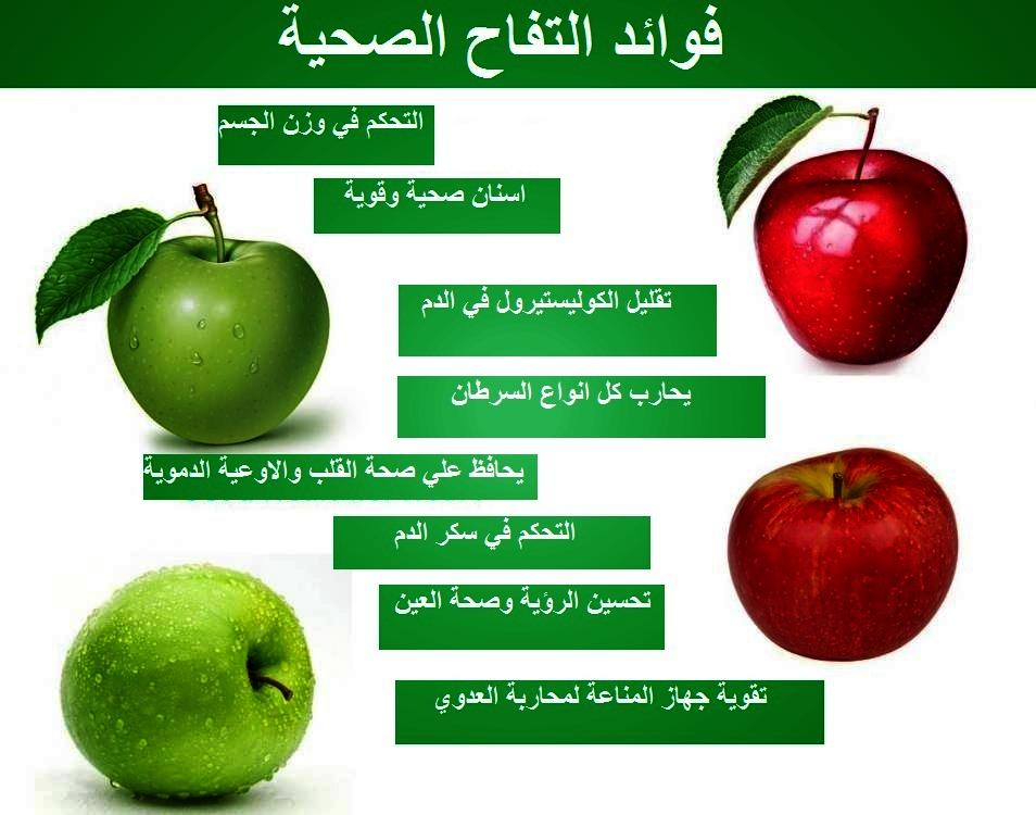 فوائد التفاح والقيمة الغذائية للتفاح