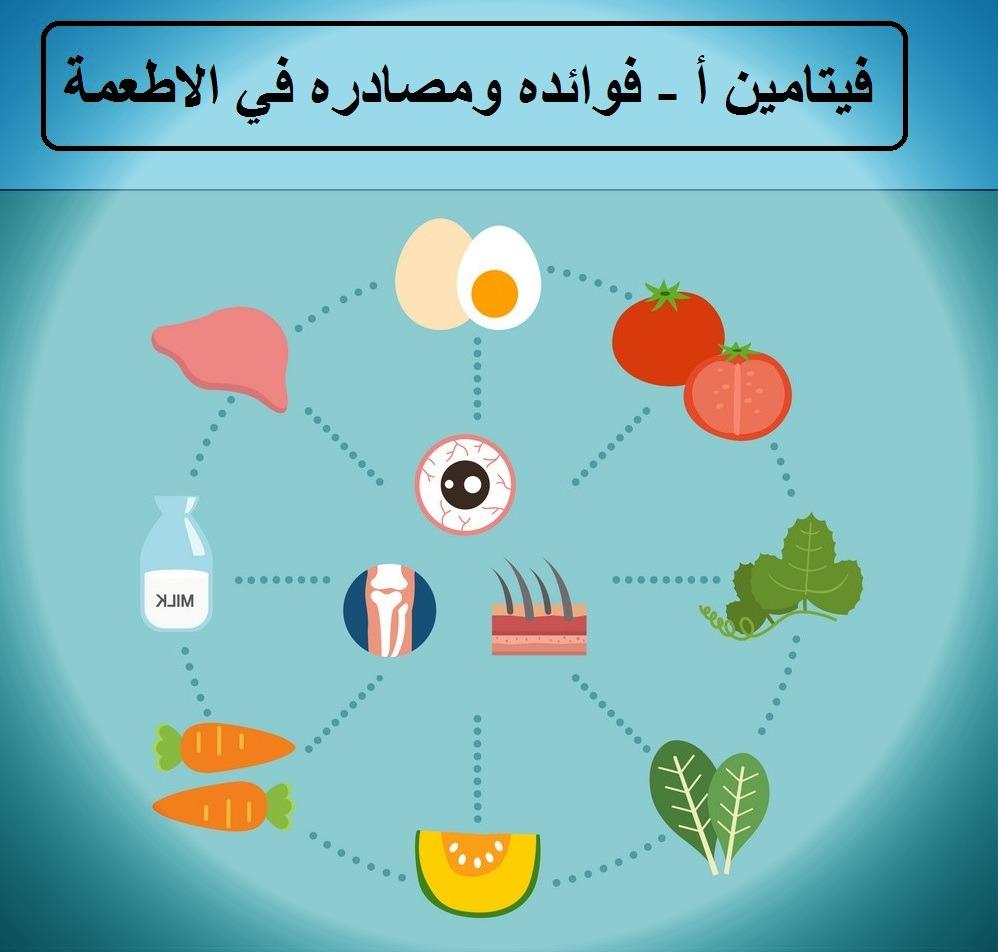 فوائد فيتامين أ للخصوبة وللعين وللعظام وللجلد وللقلب