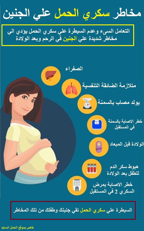 مضاعفات سكري الحمل علي الجنين