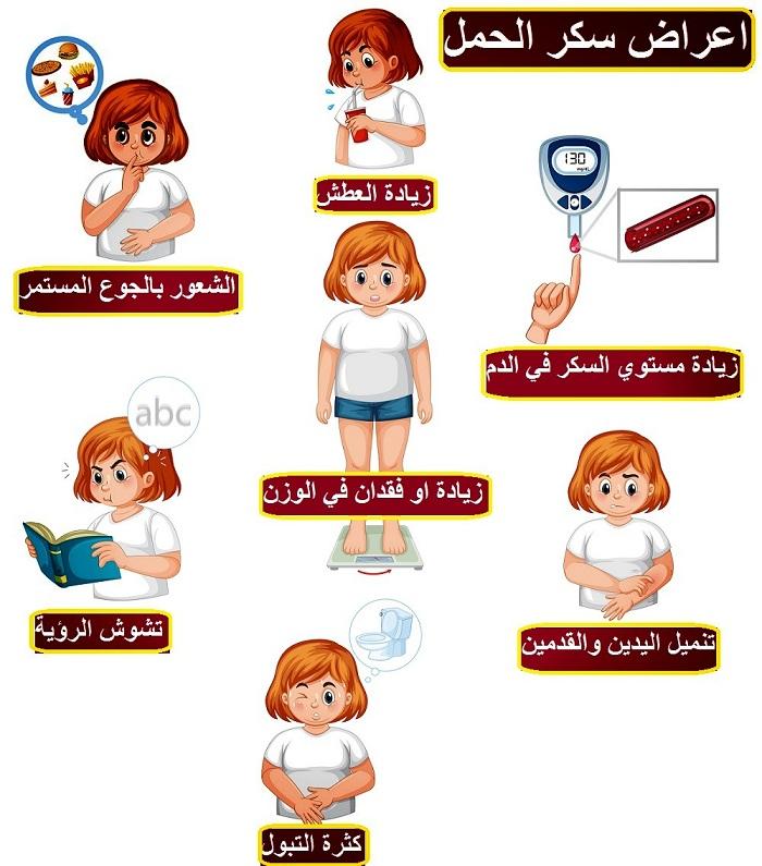 اعراض سكر الحمل