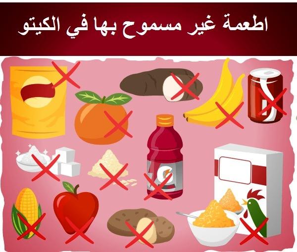 بعض الاغذية الممنوعة في keto diet