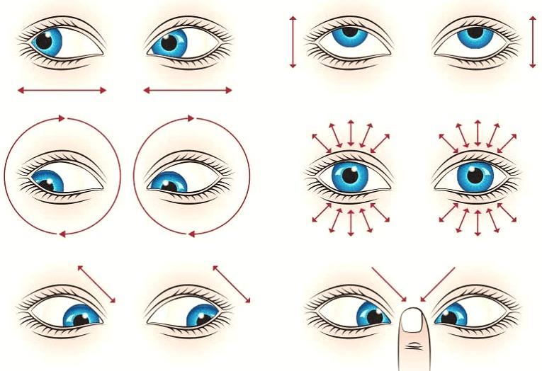 تمارين تقوي النظر وتحمي العين من الضعف