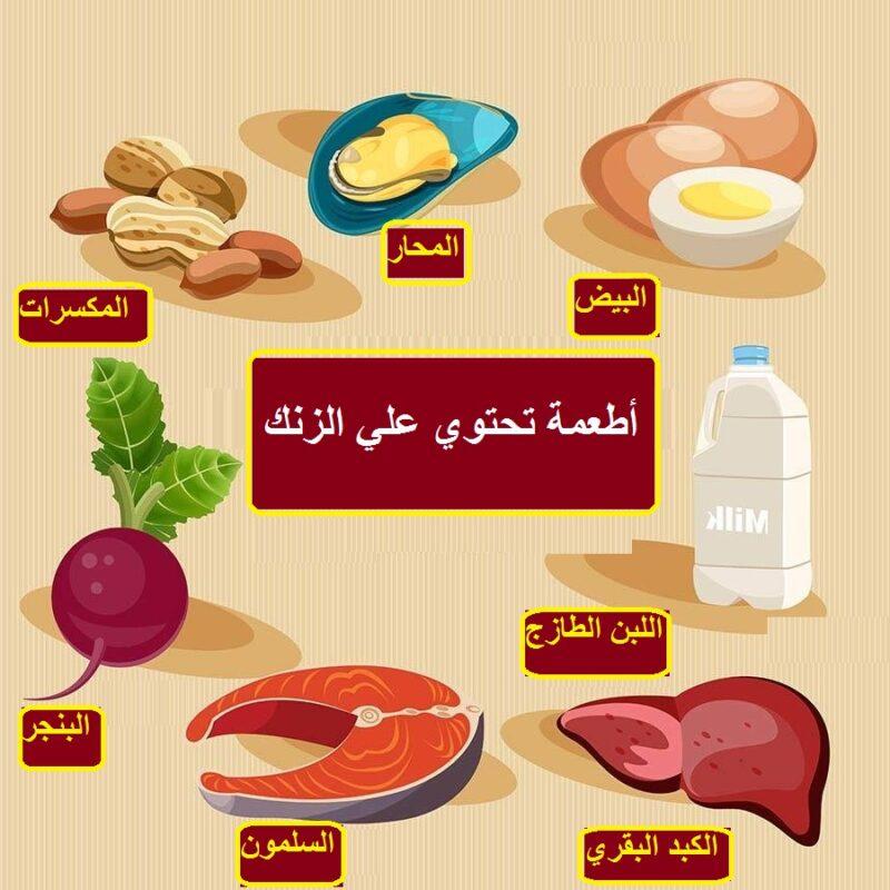 اطعمة غنية بالزنك فوائد الزنك