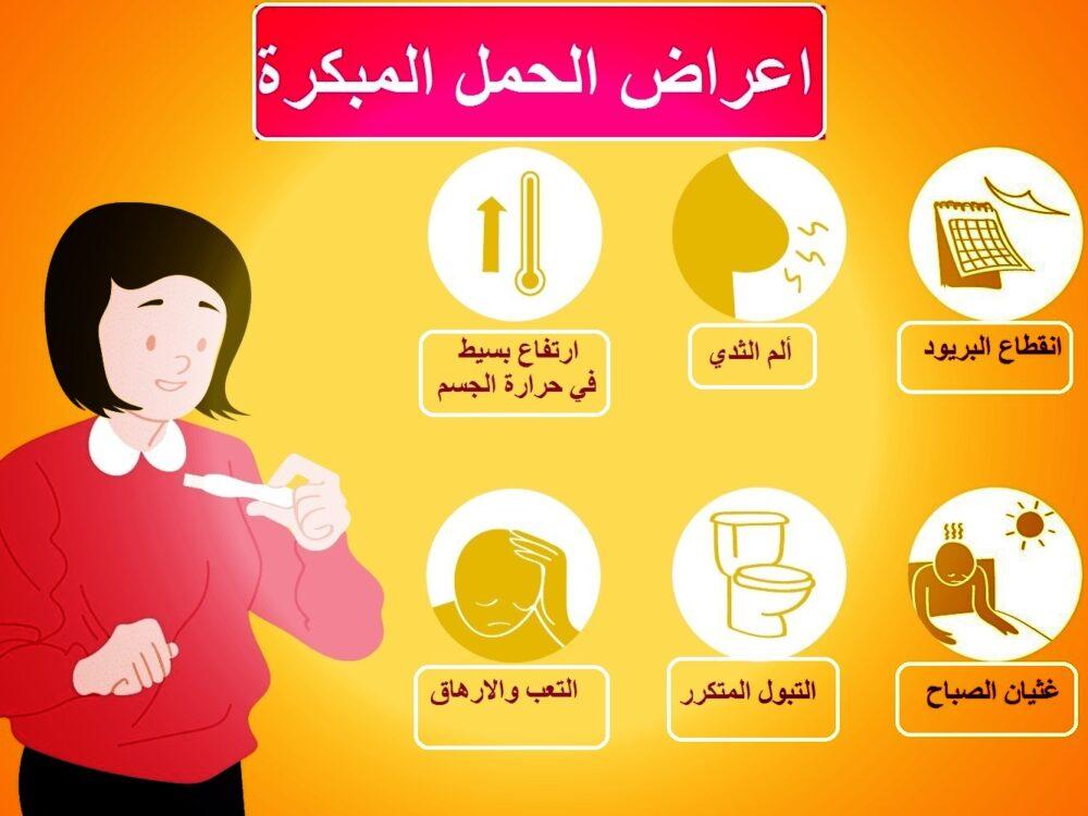 اول اعراض الحمل في الاسبوع الرابع من الحمل
