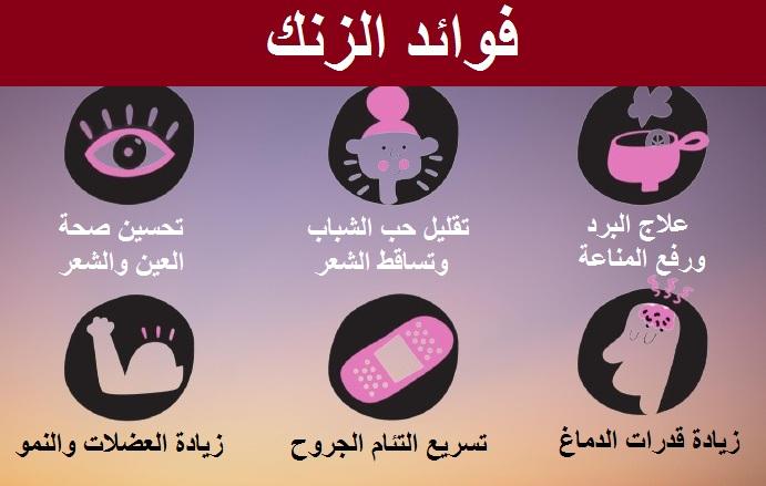 فوائد الزنك للعين والشعر والمناعة