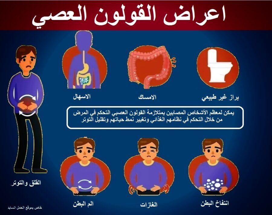 اعراض القولون