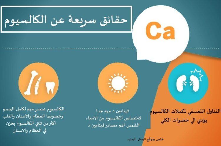 حقائق عن الكالسيوم واهميته